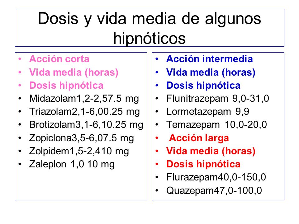 Dosis y vida media de algunos hipnóticos Acción corta Vida media (horas) Dosis hipnótica Midazolam1,2-2,57.5 mg Triazolam2,1-6,00.25 mg Brotizolam3,1-