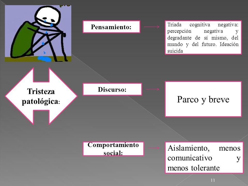 11 Tristeza patológica : Pensamiento: Triada cognitiva negativa: percepción negativa y degradante de sí mismo, del mundo y del futuro. Ideación suicid