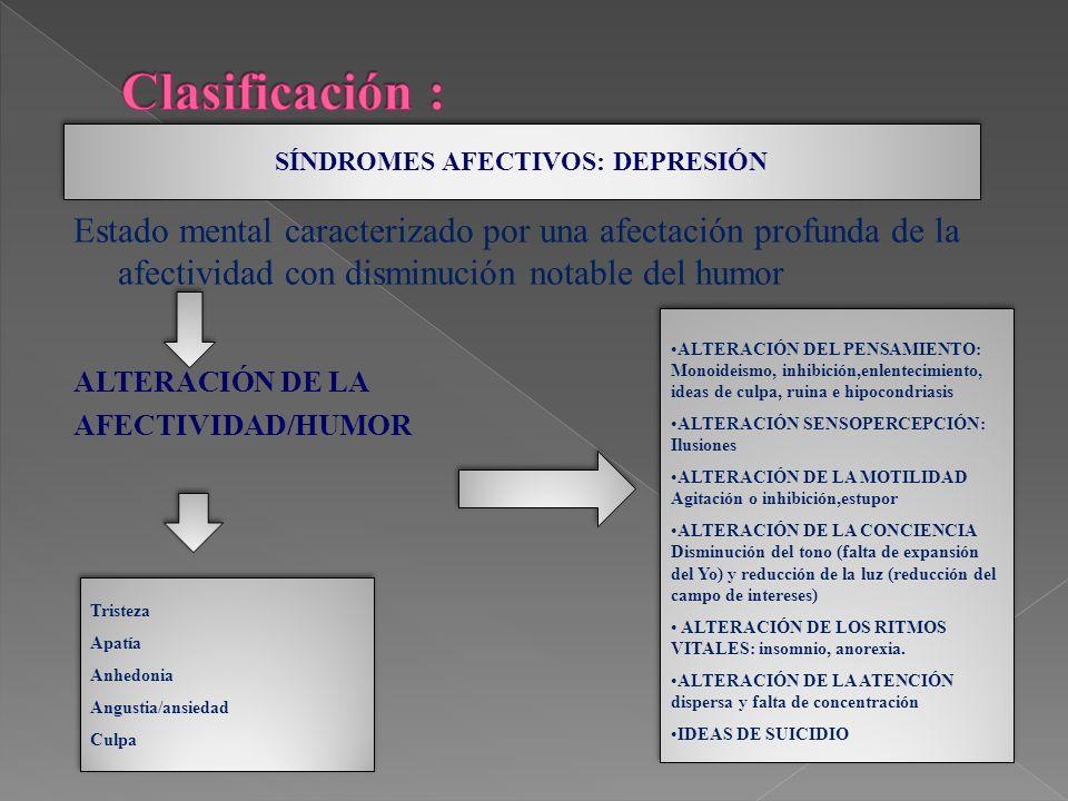 Estado mental caracterizado por una afectación profunda de la afectividad con elevación notable del humor SÍNDROMES AFECTIVOS: MANÍA ALTERACIÓN DE LA AFECTIVIDAD ALTERACIÓN DEL PENSAMIENTO: taquipsiquia, fuga de ideas, ideas de grandeza ALTERACIÓN SENSOPERCEPCIÓN: alucinaciones, hiperestesia sensorial ALTERACIÓN DE LA MOTILIDAD: inquietud, agitación ALTERACIÓN DEL LENGUAJE: verborrea, presión del habla ALTERACIÓN DE LOS RITMOS VITALES: insomnio, hiperfagia ALTERACIÓN DE LA ATENCIÓN dispersa y falta de concentración ALTERACIÓN DEL JUICIO DE REALIDAD: negación de la enfermedad Euforia/alegría Labilidad emocional Inquietud Irritabilidad Expansividad