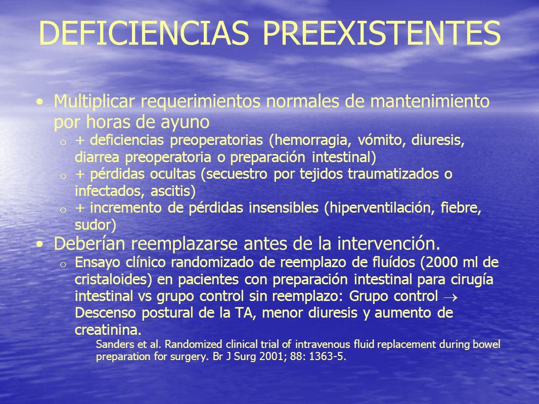 DEFICIENCIAS PREEXISTENTES Multiplicar requerimientos normales de mantenimiento por horas de ayuno o + deficiencias preoperatorias (hemorragia, vómito