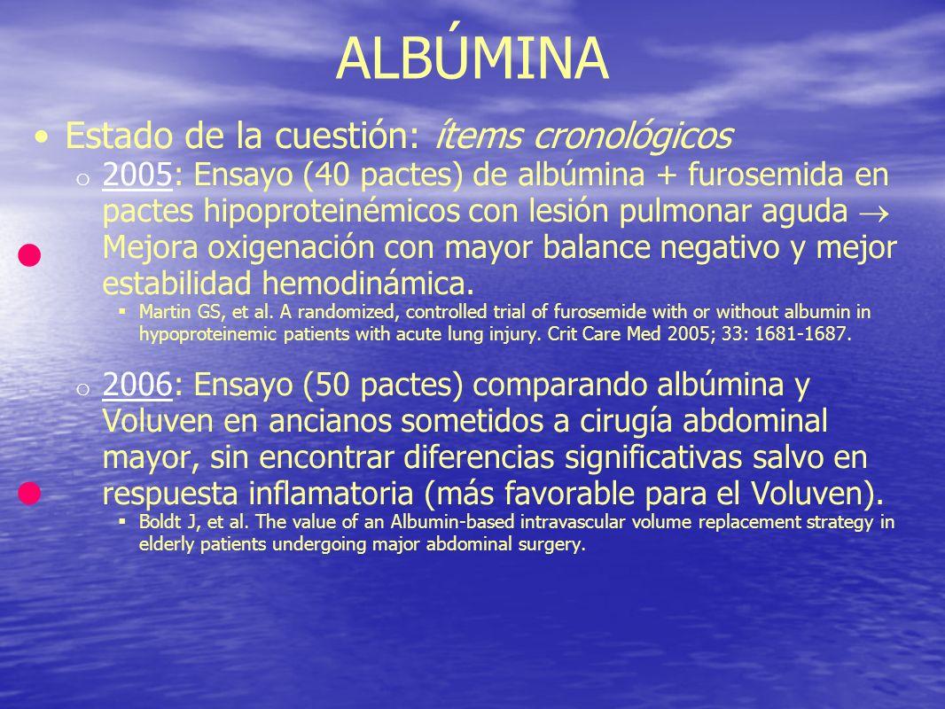 ALBÚMINA Estado de la cuestión: ítems cronológicos o 2005: Ensayo (40 pactes) de albúmina + furosemida en pactes hipoproteinémicos con lesión pulmonar