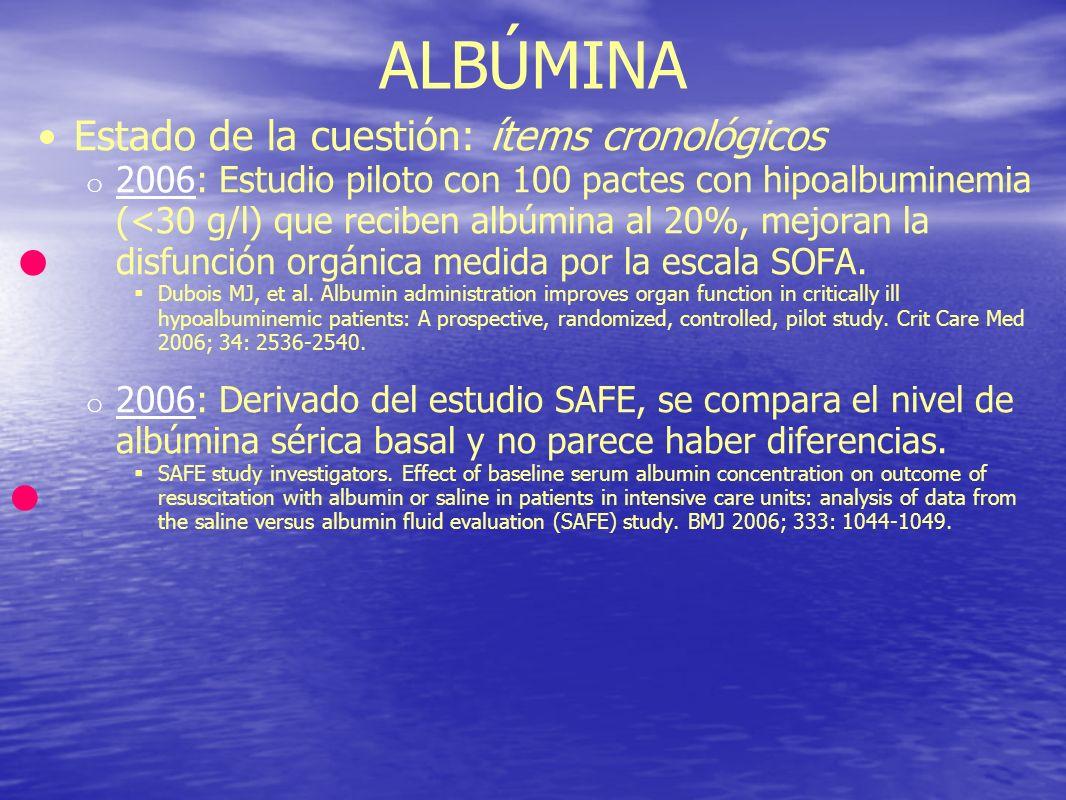 ALBÚMINA Estado de la cuestión: ítems cronológicos o 2006: Estudio piloto con 100 pactes con hipoalbuminemia (<30 g/l) que reciben albúmina al 20%, me