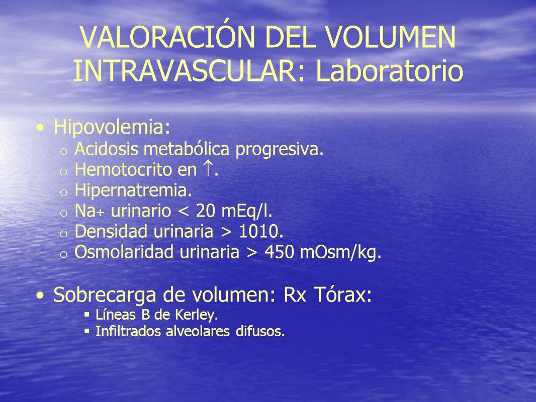 VALORACIÓN DEL VOLUMEN INTRAVASCULAR: Mediciones hemodinámicas PVC.