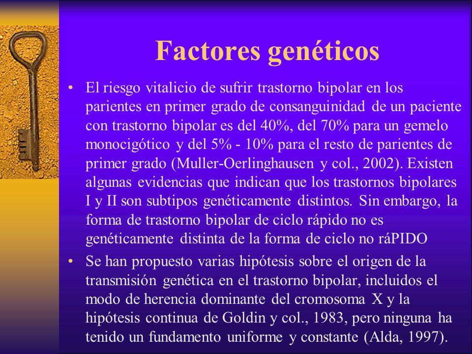 Factores genéticos El riesgo vitalicio de sufrir trastorno bipolar en los parientes en primer grado de consanguinidad de un paciente con trastorno bipolar es del 40%, del 70% para un gemelo monocigótico y del 5% - 10% para el resto de parientes de primer grado (Muller-Oerlinghausen y col., 2002).