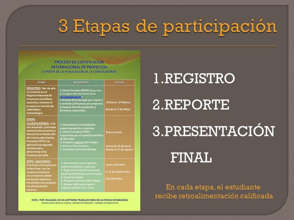 1.REGISTRO 2.REPORTE 3.PRESENTACIÓN FINAL En cada etapa, el estudiante recibe retroalimentación calificada