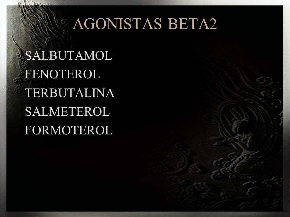 AGONISTAS BETA2 SALBUTAMOL FENOTEROL TERBUTALINA SALMETEROL FORMOTEROL