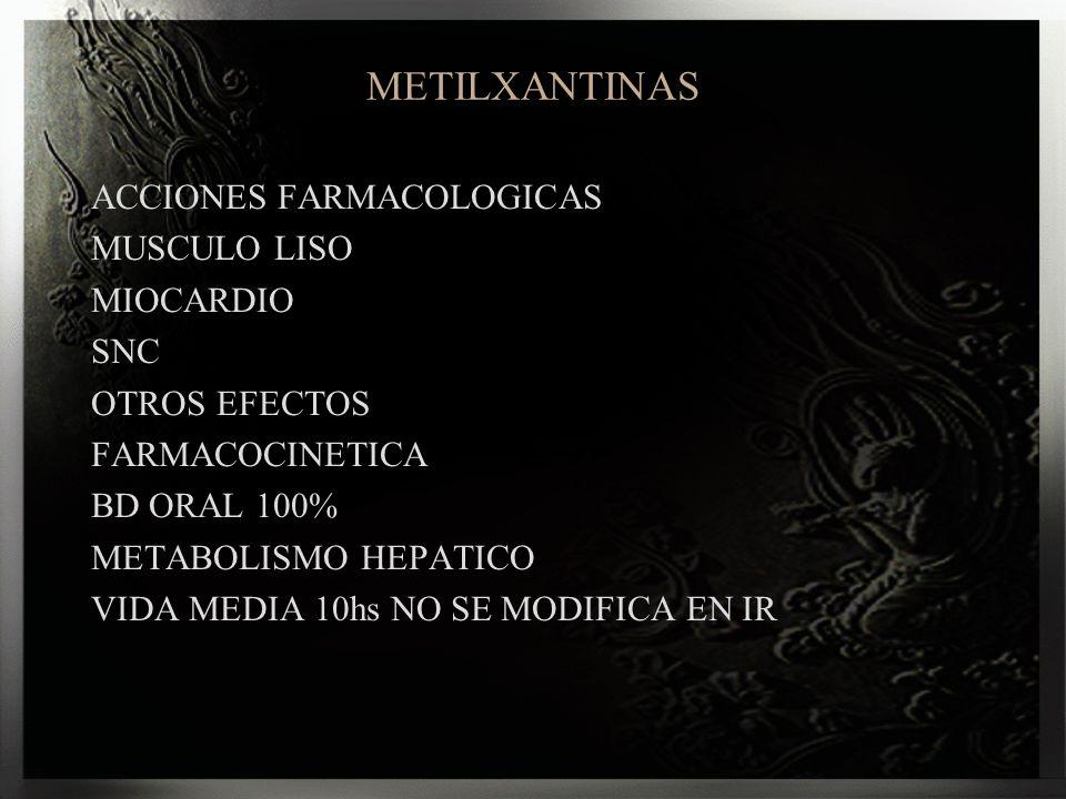 METILXANTINAS ACCIONES FARMACOLOGICAS MUSCULO LISO MIOCARDIO SNC OTROS EFECTOS FARMACOCINETICA BD ORAL 100% METABOLISMO HEPATICO VIDA MEDIA 10hs NO SE