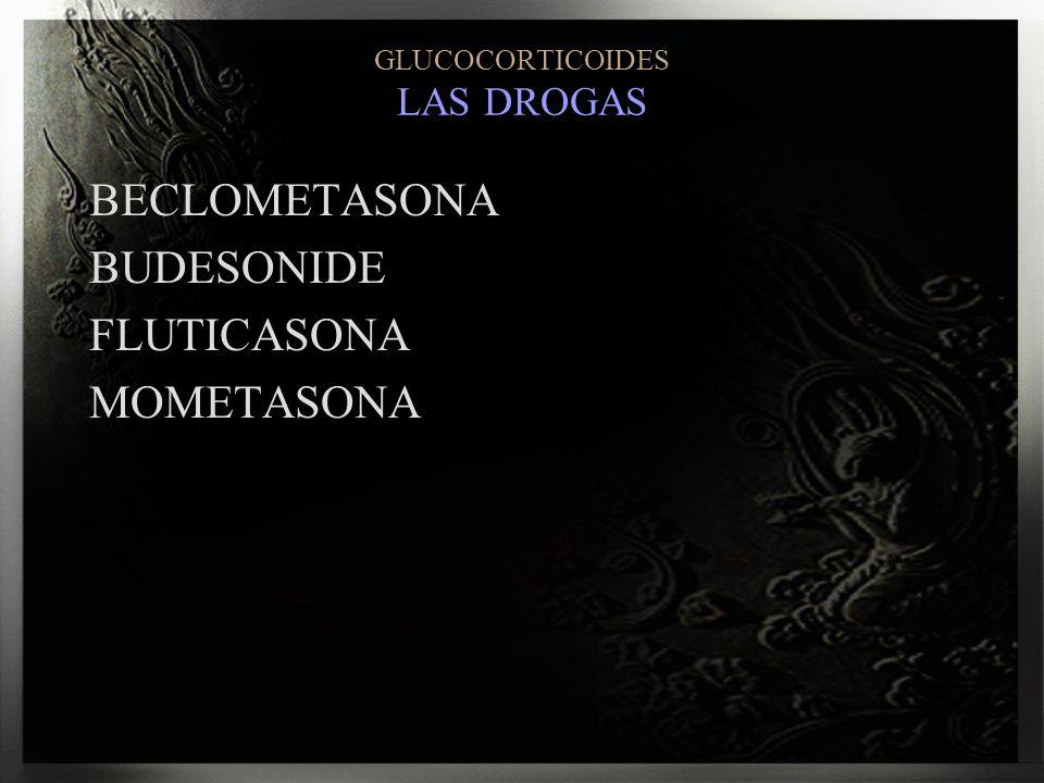 GLUCOCORTICOIDES LAS DROGAS BECLOMETASONA BUDESONIDE FLUTICASONA MOMETASONA