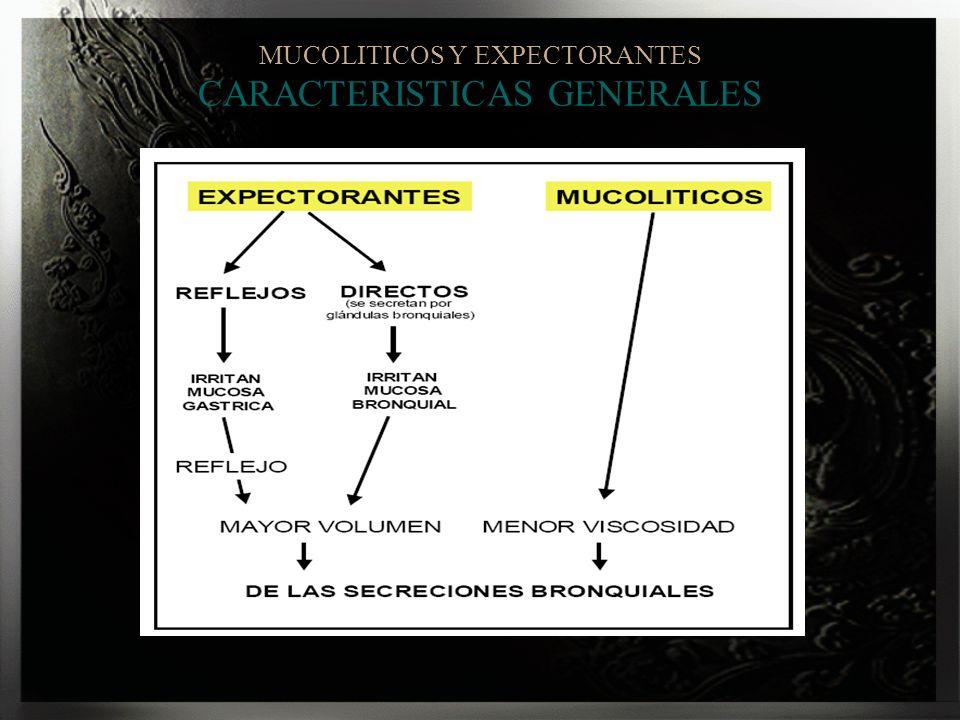 MUCOLITICOS Y EXPECTORANTES CARACTERISTICAS GENERALES