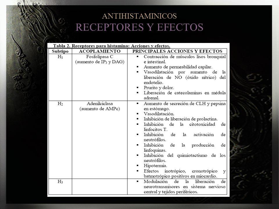 ANTIHISTAMINICOS RECEPTORES Y EFECTOS