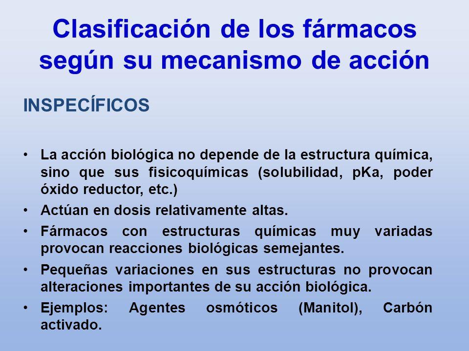Clasificación de los fármacos según su mecanismo de acción INSPECÍFICOS La acción biológica no depende de la estructura química, sino que sus fisicoqu