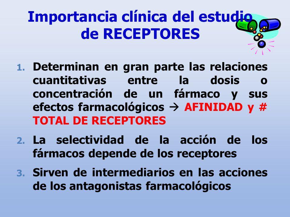 Importancia clínica del estudio de RECEPTORES 1. Determinan en gran parte las relaciones cuantitativas entre la dosis o concentración de un fármaco y