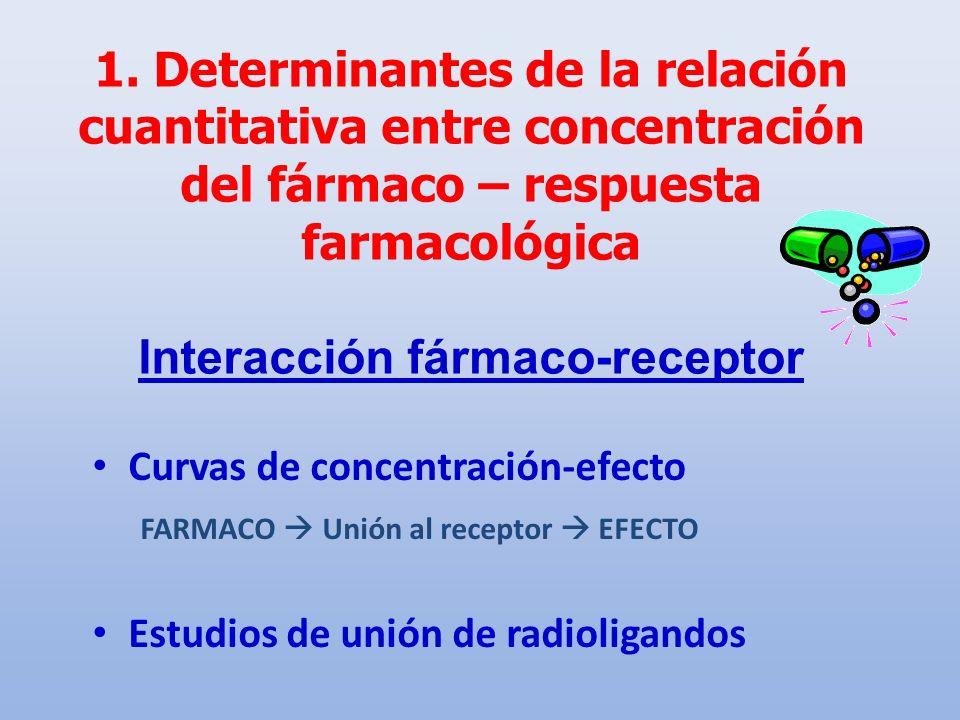 1. Determinantes de la relación cuantitativa entre concentración del fármaco – respuesta farmacológica Interacción fármaco-receptor Curvas de concentr