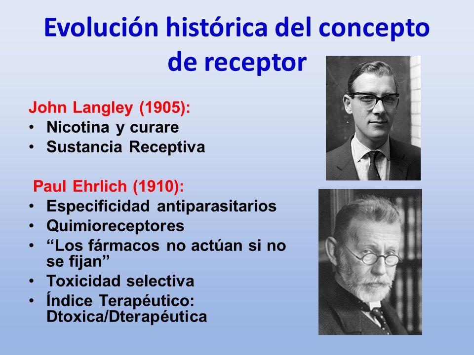 Evolución histórica del concepto de receptor John Langley (1905): Nicotina y curare Sustancia Receptiva Paul Ehrlich (1910): Especificidad antiparasit