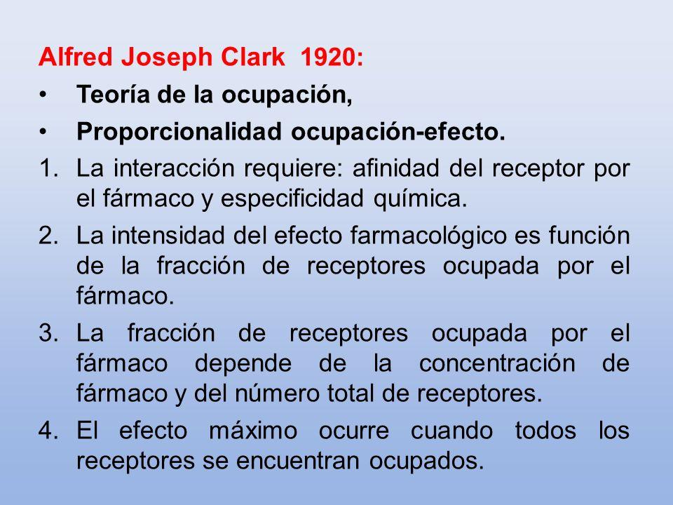 Alfred Joseph Clark 1920: Teoría de la ocupación, Proporcionalidad ocupación-efecto. 1.La interacción requiere: afinidad del receptor por el fármaco y