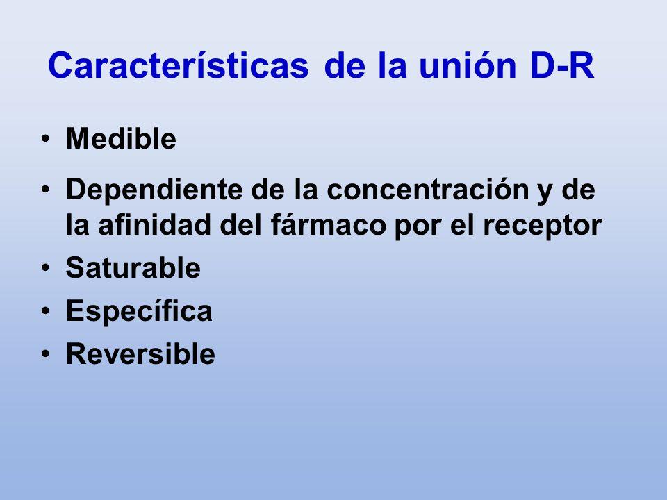 Características de la unión D-R Medible Dependiente de la concentración y de la afinidad del fármaco por el receptor Saturable Específica Reversible