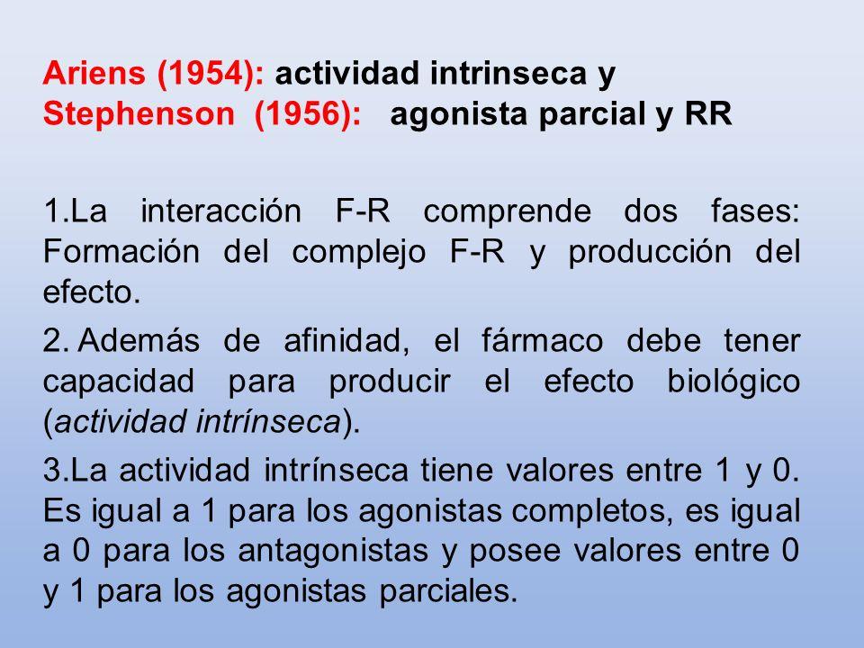 Ariens (1954): actividad intrinseca y Stephenson (1956): agonista parcial y RR 1.La interacción F-R comprende dos fases: Formación del complejo F-R y