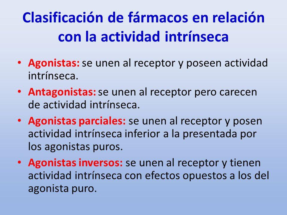 Clasificación de fármacos en relación con la actividad intrínseca Agonistas: se unen al receptor y poseen actividad intrínseca. Antagonistas: se unen