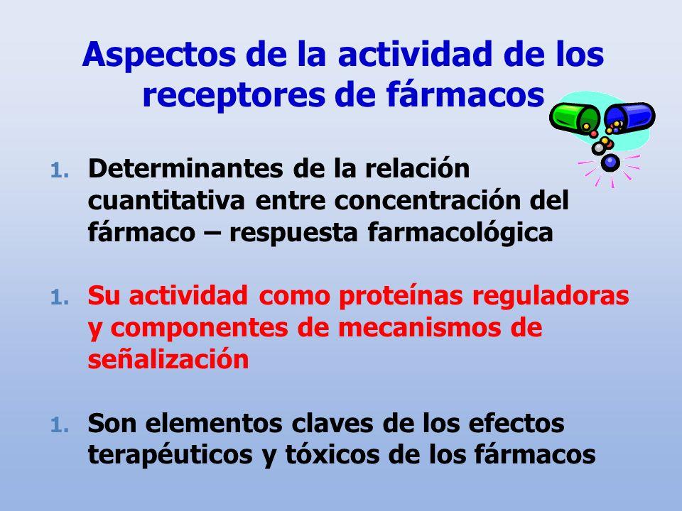 Aspectos de la actividad de los receptores de fármacos 1. Determinantes de la relación cuantitativa entre concentración del fármaco – respuesta farmac