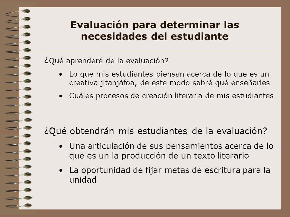 Evaluación para determinar las necesidades del estudiante ¿ Qué aprenderé de la evaluación? Lo que mis estudiantes piensan acerca de lo que es un crea