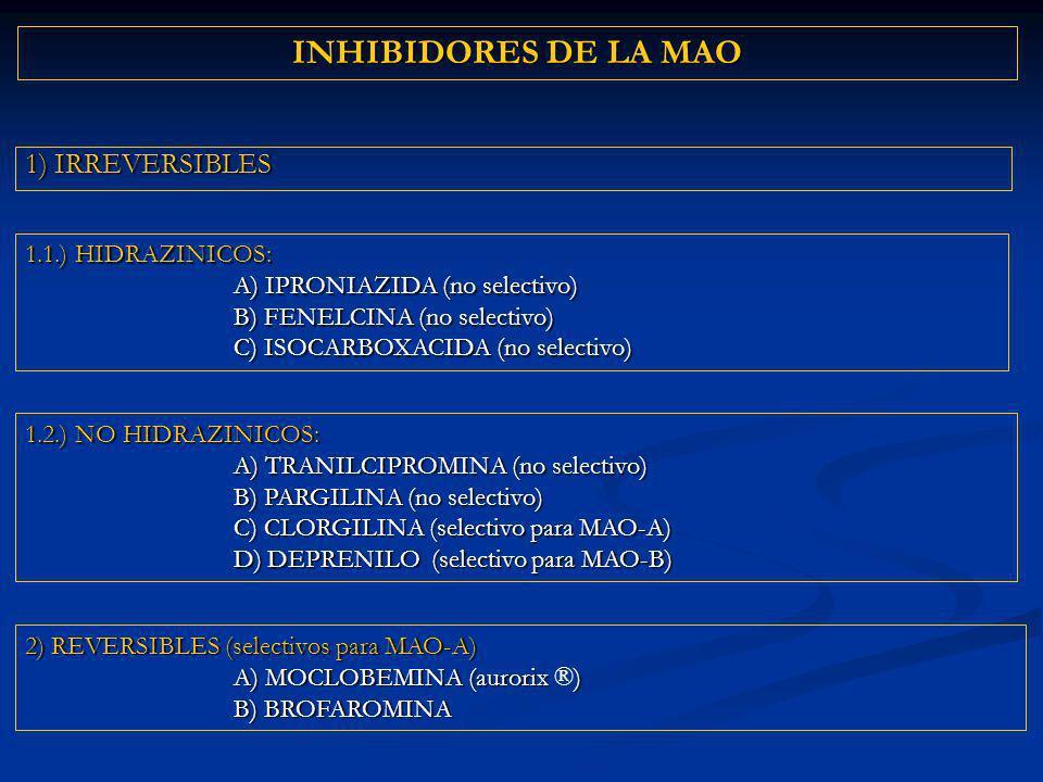 1) IRREVERSIBLES INHIBIDORES DE LA MAO 2) REVERSIBLES (selectivos para MAO-A) A) MOCLOBEMINA (aurorix ) A) MOCLOBEMINA (aurorix ®) B) BROFAROMINA 1.2.) NO HIDRAZINICOS: A) TRANILCIPROMINA (no selectivo) B) PARGILINA (no selectivo) C) CLORGILINA (selectivo para MAO-A) D) DEPRENILO (selectivo para MAO-B) 1.1.) HIDRAZINICOS: A) IPRONIAZIDA (no selectivo) B) FENELCINA (no selectivo) C) ISOCARBOXACIDA (no selectivo)