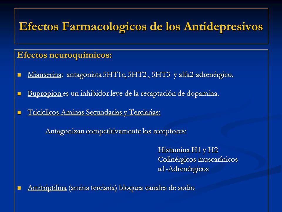 Efectos Farmacologicos de los Antidepresivos Efectos neuroquímicos: Mianserina: antagonista 5HT1c, 5HT2, 5HT3 y alfa2-adrenérgico. Mianserina: antagon