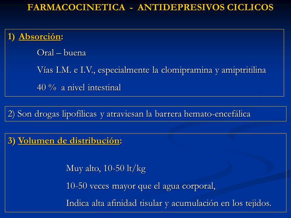 FARMACOCINETICA - ANTIDEPRESIVOS CICLICOS 2) Son drogas lipofílicas y atraviesan la barrera hemato-encefálica 1)Absorción: Oral – buena Vías I.M. e I.