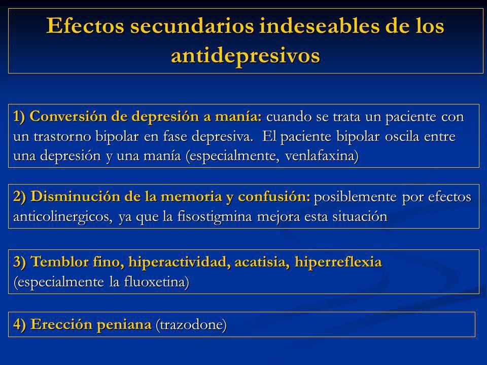 Efectos secundarios indeseables de los antidepresivos 2) Disminución de la memoria y confusión: posiblemente por efectos anticolinergicos, ya que la fisostigmina mejora esta situación 1) Conversión de depresión a manía: cuando se trata un paciente con un trastorno bipolar en fase depresiva.