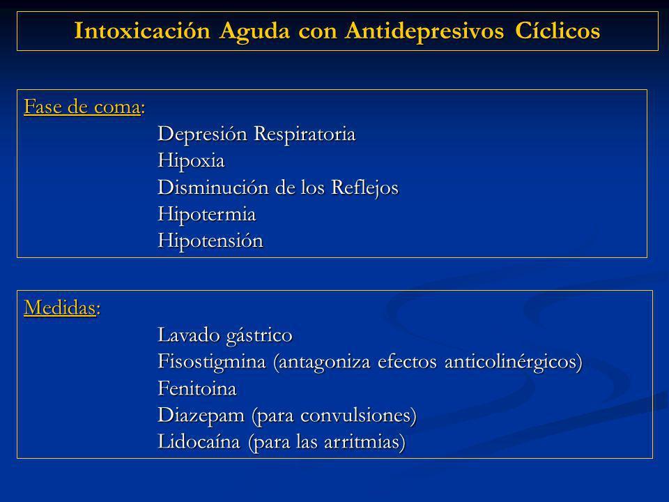 Intoxicación Aguda con Antidepresivos Cíclicos Medidas: Lavado gástrico Fisostigmina (antagoniza efectos anticolinérgicos) Fenitoina Diazepam (para convulsiones) Lidocaína (para las arritmias) Fase de coma: Depresión Respiratoria Hipoxia Disminución de los Reflejos HipotermiaHipotensión