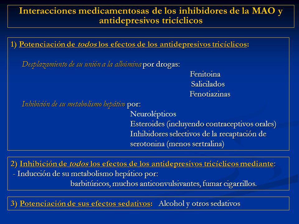 3) Potenciación de sus efectos sedativos: Alcohol y otros sedativos 2) Inhibición de todos los efectos de los antidepresivos tricíclicos mediante: - Inducción de su metabolismo hepático por: - Inducción de su metabolismo hepático por: barbitúricos, muchos anticonvulsivantes, fumar cigarrillos.