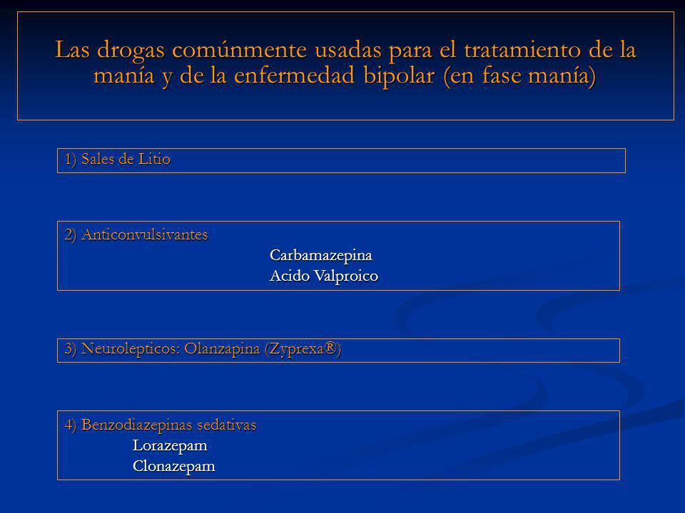 Las drogas comúnmente usadas para el tratamiento de la manía y de la enfermedad bipolar (en fase manía) 2) Anticonvulsivantes Carbamazepina Acido Valproico 1) Sales de Litio 4) Benzodiazepinas sedativas LorazepamClonazepam 3) Neurolepticos: Olanzapina (Zyprexa®)