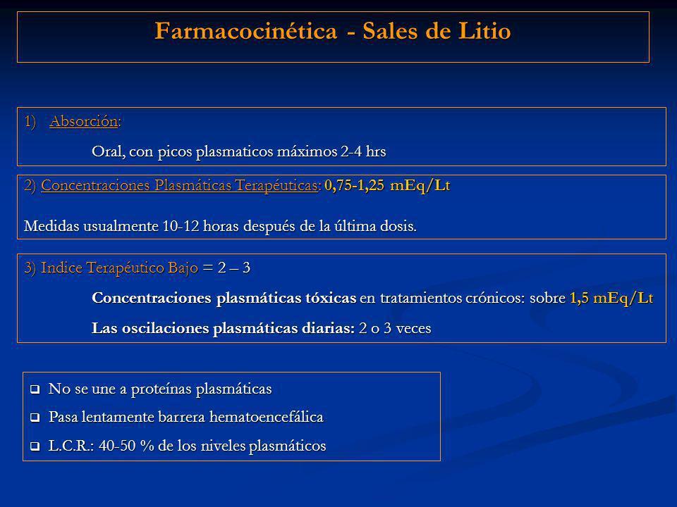 Farmacocinética - Sales de Litio 3) Indice Terapéutico Bajo = 2 – 3 Concentraciones plasmáticas tóxicas en tratamientos crónicos: sobre 1,5 mEq/Lt Las oscilaciones plasmáticas diarias: 2 o 3 veces 2) Concentraciones Plasmáticas Terapéuticas: 0,75-1,25 mEq/Lt Medidas usualmente 10-12 horas después de la última dosis.