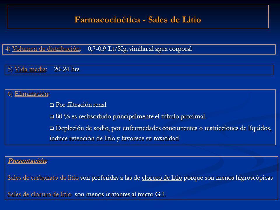 Farmacocinética - Sales de Litio Presentación: Sales de carbonato de litio son preferidas a las de cloruro de litio porque son menos higroscópicas Sales de cloruro de litio son menos irritantes al tracto G.I.