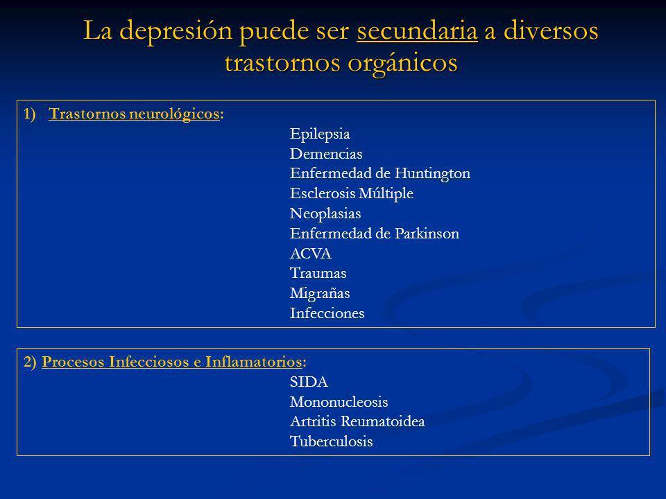 La depresión puede ser secundaria a diversos trastornos orgánicos 1)Trastornos neurológicos: Epilepsia Demencias Enfermedad de Huntington Esclerosis Múltiple Neoplasias Enfermedad de Parkinson ACVA Traumas Migrañas Infecciones 2) Procesos Infecciosos e Inflamatorios: SIDA Mononucleosis Artritis Reumatoidea Tuberculosis