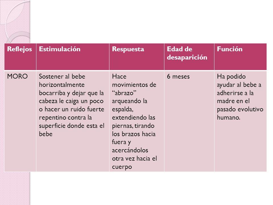 2.Capacidades sensoriales y motoras Oído: hablar suavemente al bebe.