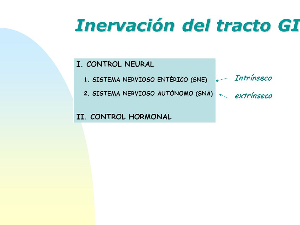 Inervación del tracto GI Intrínseco extrínseco