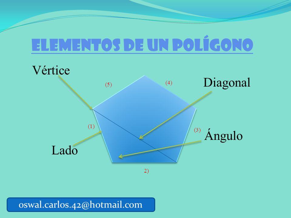 Elementos De Un Polígono Vértice Lado Diagonal (1) 2) (3) (4) (5) Ángulo oswal.carlos.42@hotmail.com