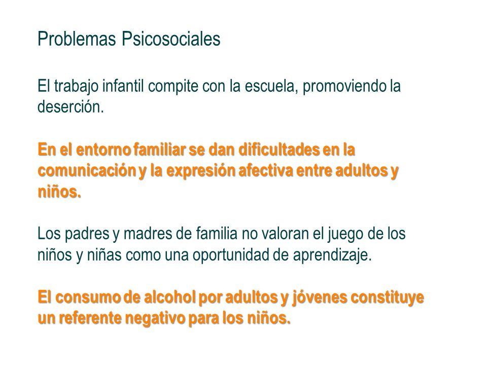 En el entorno familiar se dan dificultades en la comunicación y la expresión afectiva entre adultos y niños. El consumo de alcohol por adultos y jóven