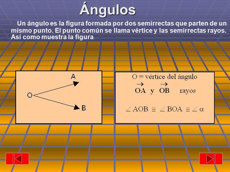 . Un ángulo es la figura formada por dos semirrectas que parten de un mismo punto. El punto común se llama vértice y las semirrectas rayos. Así como m