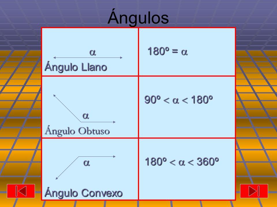 Ángulos Ángulo Llano 180º = 180º = Ángulo Obtuso 90º 180º 90º 180º Ángulo Convexo 180º 360º 180º 360º