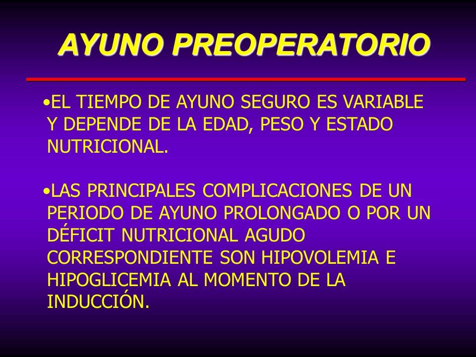 EL TIEMPO DE AYUNO SEGURO ES VARIABLE Y DEPENDE DE LA EDAD, PESO Y ESTADO NUTRICIONAL. LAS PRINCIPALES COMPLICACIONES DE UN PERIODO DE AYUNO PROLONGAD