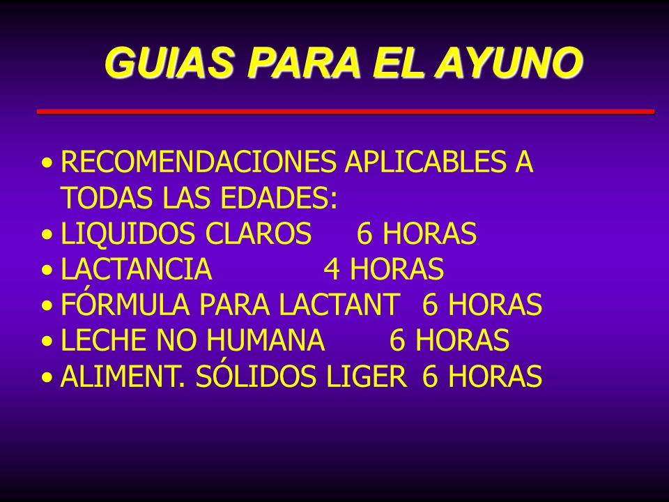 RECOMENDACIONES APLICABLES A TODAS LAS EDADES: LIQUIDOS CLAROS 6 HORAS LACTANCIA4 HORAS FÓRMULA PARA LACTANT6 HORAS LECHE NO HUMANA 6 HORAS ALIMENT. S