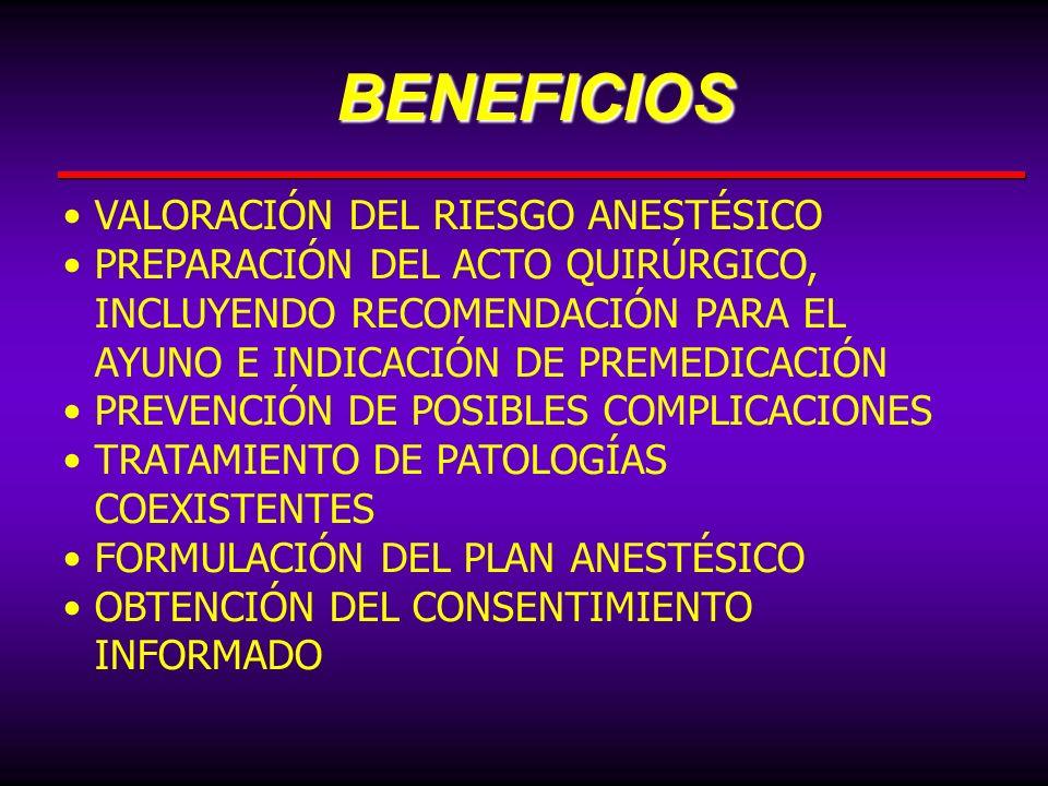 VALORACIÓN DEL RIESGO ANESTÉSICO PREPARACIÓN DEL ACTO QUIRÚRGICO, INCLUYENDO RECOMENDACIÓN PARA EL AYUNO E INDICACIÓN DE PREMEDICACIÓN PREVENCIÓN DE P