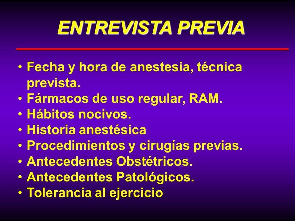 Fecha y hora de anestesia, técnica prevista. Fármacos de uso regular, RAM. Hábitos nocivos. Historia anestésica Procedimientos y cirugías previas. Ant