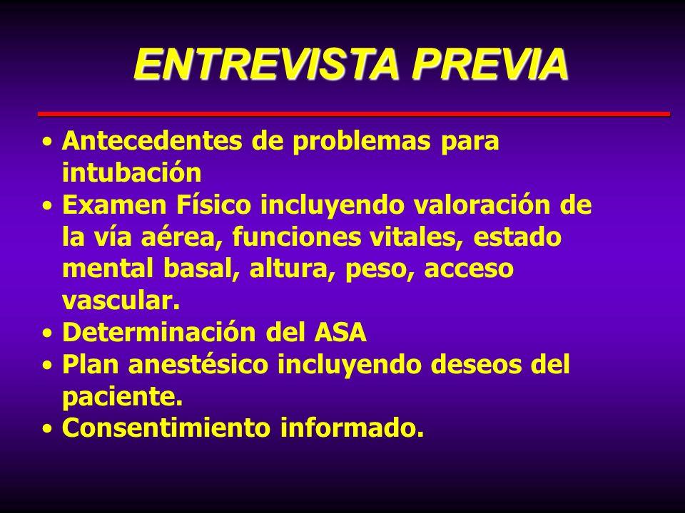 Antecedentes de problemas para intubación Examen Físico incluyendo valoración de la vía aérea, funciones vitales, estado mental basal, altura, peso, a