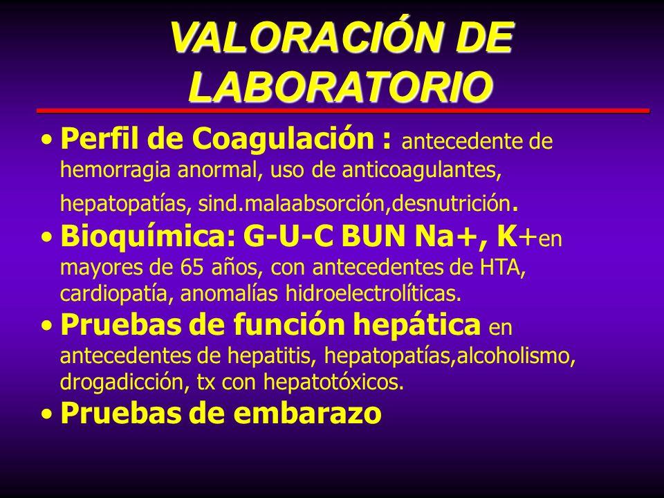 Perfil de Coagulación : antecedente de hemorragia anormal, uso de anticoagulantes, hepatopatías, sind.malaabsorción,desnutrición. Bioquímica: G-U-C BU