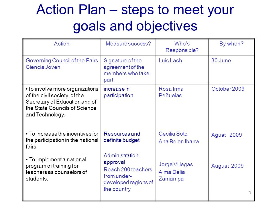 7 Action Plan – steps to meet your goals and objectives ActionMeasure success?Whos Responsible? By when? Governing Council of the Fairs Ciencia Joven