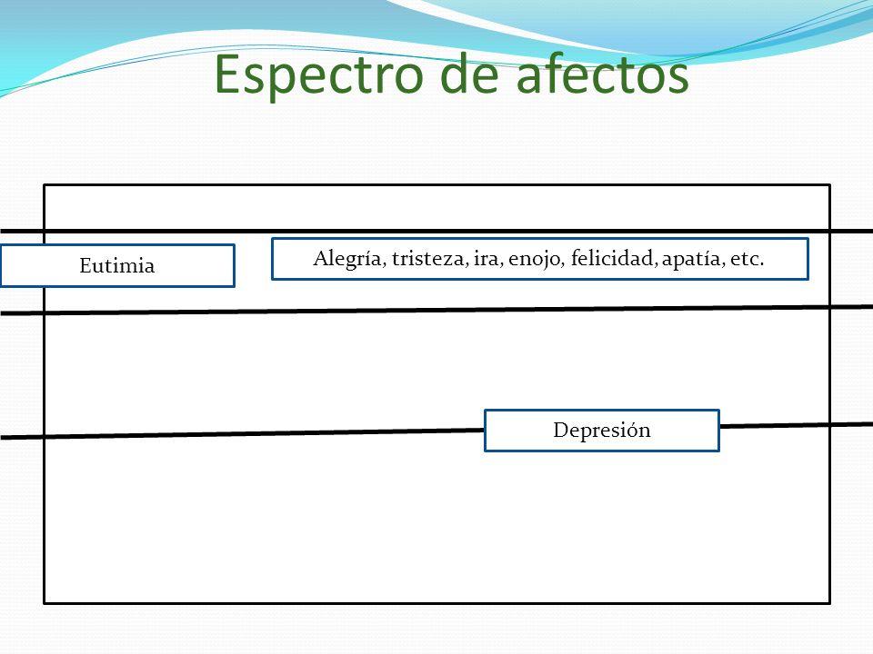 Espectro de afectos Eutimia Depresión Alegría, tristeza, ira, enojo, felicidad, apatía, etc.