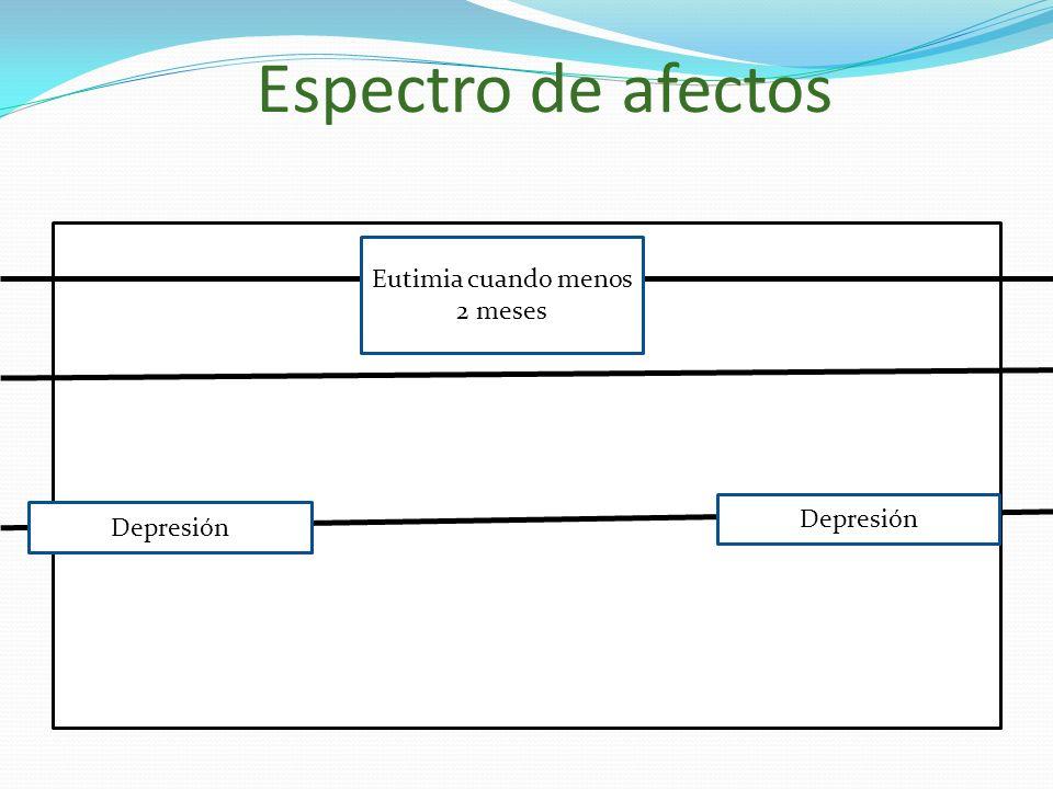 Espectro de afectos Eutimia cuando menos 2 meses Depresión