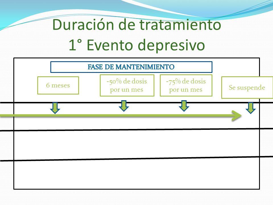 Duración de tratamiento 1° Evento depresivo 6 meses -50% de dosis por un mes -75% de dosis por un mes Se suspende